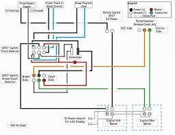 jeep 5kfev1995jeepwranglerriograndewiringdiagramthealternator derby car wiring diagram 13 13 castlefans de u2022 jeep 5kfev1995jeepwranglerriograndewiringdiagramthealternator