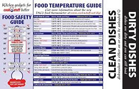 Dishwasher Temperature Chart Buy Meat Temperature Chart Guide And Dirty Clean Dishwasher