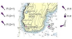Marine Chart Symbols Nz Sailing Chart Symbol Secrets For Safer Navigation
