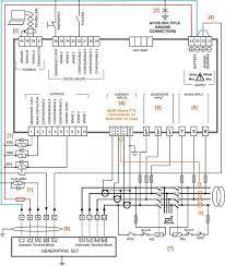 generator control panel wiring diagram pdf fresh an control board rh kmestc com wiring diagram panel