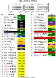 2jz ecu pinout diagram with electrical 10182 linkinx com Pinout Diagrams full size of wiring diagrams 2jz ecu pinout diagram with example pictures 2jz ecu pinout diagram pin out diagram