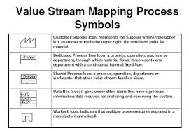 Value Stream Mapping Examples Value Stream Mapping Www Vergoton Com