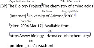 Purdue Owl Apa Online Source No Author In Text Citations Author