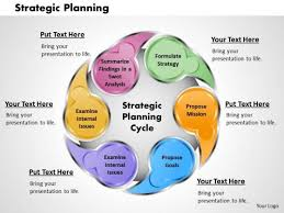 Strategic Planning Framework Business Framework Strategic Planning Powerpoint
