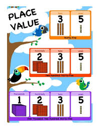 3 Digit Place Value Chart Free Place Value Worksheets And Charts For Teachers Not