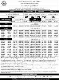 ตรวจหวย ตรวจผลสลากกินแบ่งรัฐบาล 1 กุมภาพันธ์ 2563 ใบตรวจหวย 1/2/63