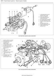 renault engine schematics wiring diagram library renault engine schematics