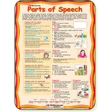 Chart No 90 Parts Of Speech