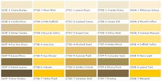 Behr Color Charts - Behr Colors, Behr Interior Paints, Behr House ...