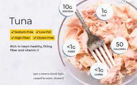 Salmon Nutrition Facts Calories Carbs And Health Benefits