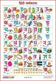 Details About Educational Wall Hanging Chart For Kids Alphabet Chart Hindi Marathi Gujarati