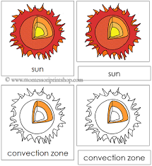 parts of the sun sun nomenclature cards 7 parts of the sun in 3 part cards