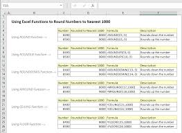 Excel Round Formulas Using Excel To Round To Nearest 1000 7 Easy Ways Exceldemy