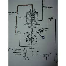 common fuel rail systems in diesel engines learn how crdi works timing valve operation