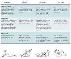Identification Treatment Of Back Pain Tbi Health