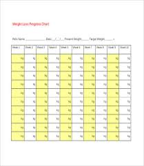 Sample Weight Loss Charts 9 Free Pdf Documents Download