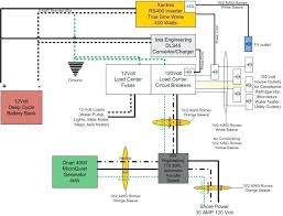 1990 fleetwood southwind motorhome wiring diagram 1985 southwind 1993 fleetwood southwind motorhome wiring diagram on 1985 southwind wiring diagram 1993 fleetwood prowler wiring