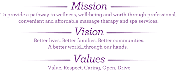mission statement examples business mission statement template vision statement examples for business