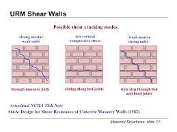 Small Picture Concrete Wall Design Example Retaining Wall Engineering Design