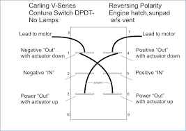 bennett trim tab wiring diagram kanvamath org trim tab switch wiring diagram carling rocker switches � installing lenco tabs