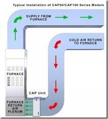 sharp air purifiers air purifier reviews