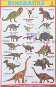 Species Of Dinosaurs Chart Number 161 Minikids In