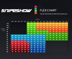 Hockey Stick Flex Chart 40 Flex Phantom