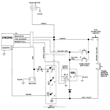 kohler engines troubleshooting gallery free troubleshooting examples Kohler Engine Wiring Harness Diagram captivating 20 hp kohler engine wiring diagram gallery best kohler engine ignition wiring diagram with 2