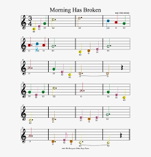 Virtual sheet music this item includes: Color Coded Free Violin Sheet Music For Morning Has Simple Violin Sheet Music For Beginners Free Transparent Png Download Pngkey