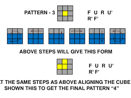Pattern To Solve Rubik's Cube Unique How To Solve A 48x48x48 Rubiks Cube