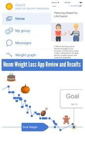 Diet Chart For 32 Year Old Woman My Honest Noom Review After Completing The Whole Program