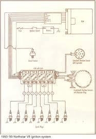 1982 camaro fuse box diagram tractor repair wiring diagram 1986 el camino fuse box diagram besides 87 chevy s10 steering column diagram furthermore 98 cavalier