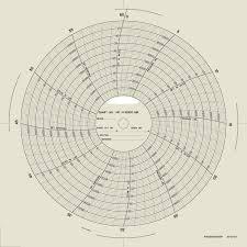 Circular Chart Paper M 15000 1hr Barton Circular Chart Paper