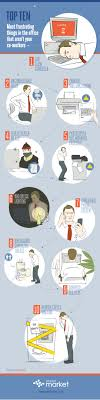 fun things for the office. friday fun top 10 most frustrating things in the office for n