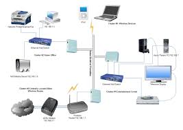 connected home easy home networking guide best home network setup 2016 at Home Network Cable Diagram