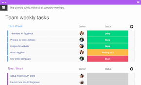 Task Manager Excel Template Task Manager Excel Template Of Daily Task Management