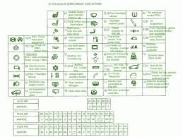 50 best honda pilot fuse box diagram createinteractions 97 Honda Accord Fuse Box Diagram at 2005 Honda Pilot Fuse Box Diagram