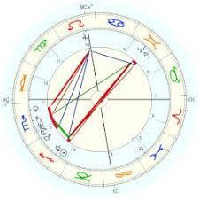 George Vi King Of England Astro Databank