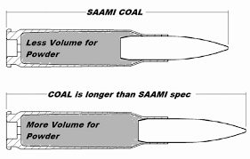 Cartridge Oal How It Affects Pressure Velocity And
