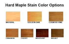 Problems With Hard Maple Staining
