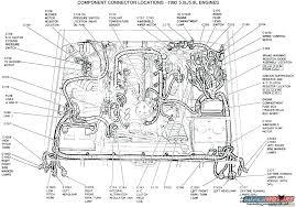 1986 f150 engine diagram not lossing wiring diagram • 86 f150 wiring diagram 1986 ford ignition radio fuel pump relay rh fitnesscenter club 96 f150 fuel diagram 4 9l f150 vacuum diagram