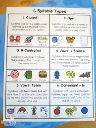 6 Syllable Types Chart 6 Syllable Types Resource Pack