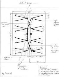 abd0920f2a52218194d5da0ff77487f3 direct tv rv satellite wiring diagram free picture,tv wiring on kenmore compressor wiring diagram