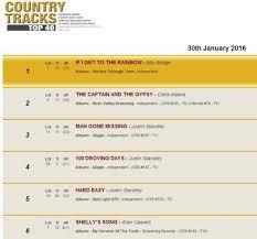 Australian Country Radio Charts Justin Standley News Page