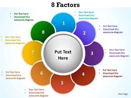 Strategy Presentation Powerpoint Template Strategy Factors Ppt Presentation