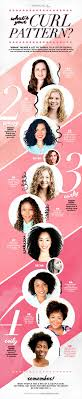Natural Curl Pattern Unique Curly Hair Guide What's YOUR Curl Pattern NaturallyCurly