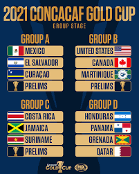 FOX Soccer - The 2021 Concacaf Gold Cup ...