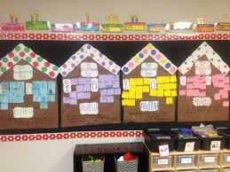 Gingerbread House Charts We Read Different Versions Of The