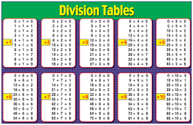 Divide Chart 1 12 Mathematics Sts C D Resources