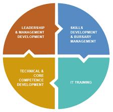essays leadership and management jody shield essays leadership and management